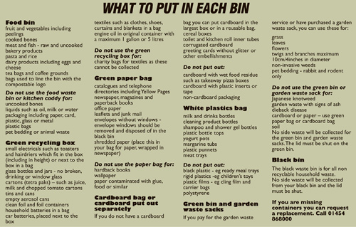 south glos bin changes
